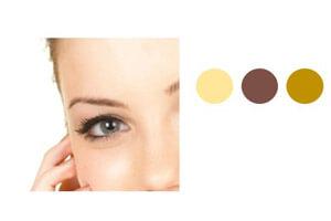 Make Up Grüne Augen