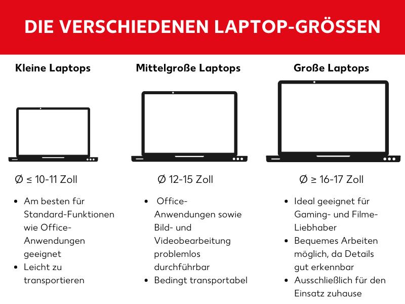 Laptop-Größen