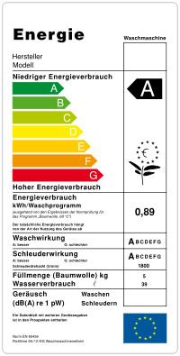 Energieeffizienzlabel für Haushaltsgeräte