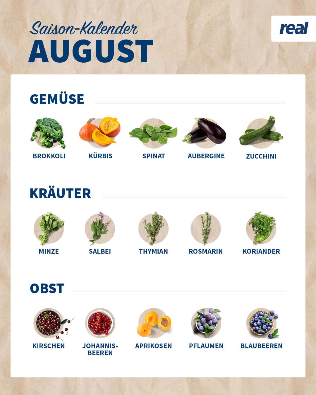 Erzeugnisse im August