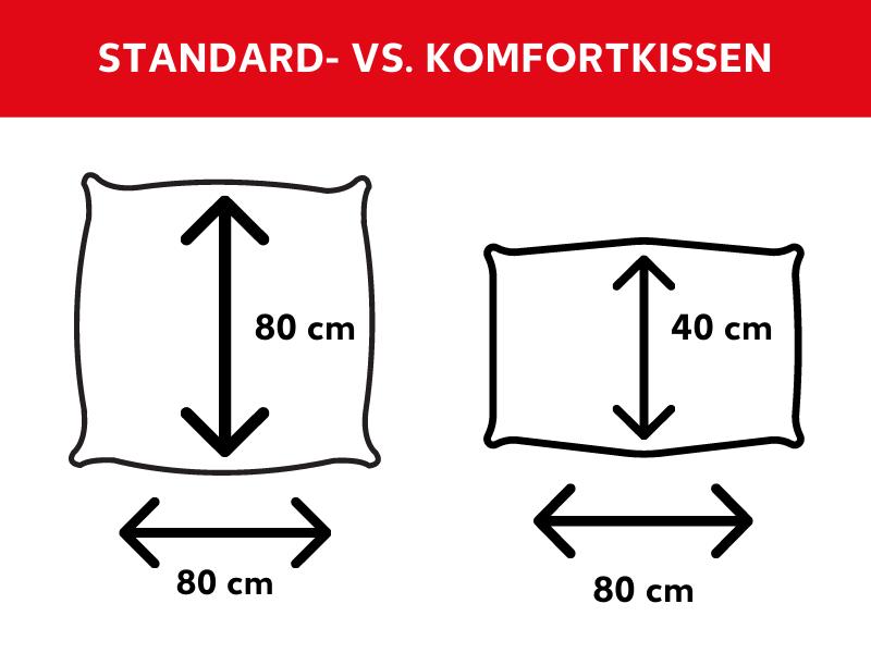 Standard- vs. Komfortkissen