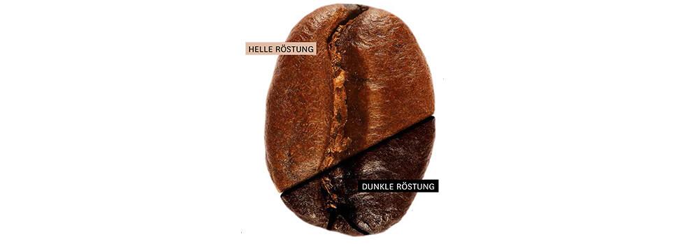 Kaffee rösten: Helle und dunkle Röstung