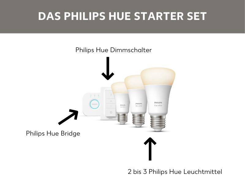 Philips Hue Starter Set
