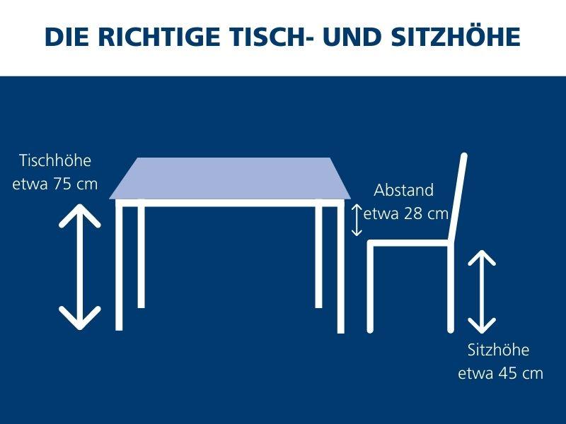 Richtige Tisch- und Sitzhöhe