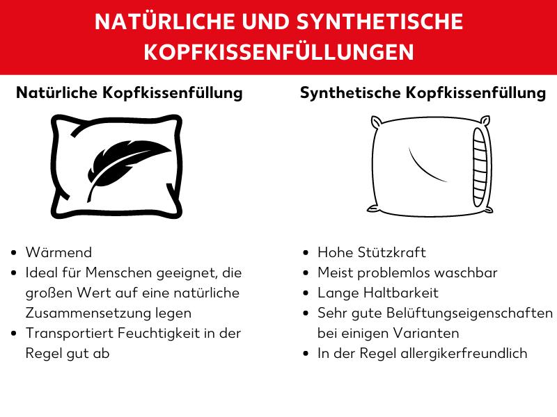 Natürliche vs. synthetische Kissenfüllungen