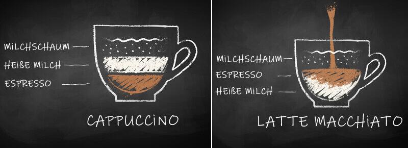 Unterschiede Cappuccino und Latte Macchiato