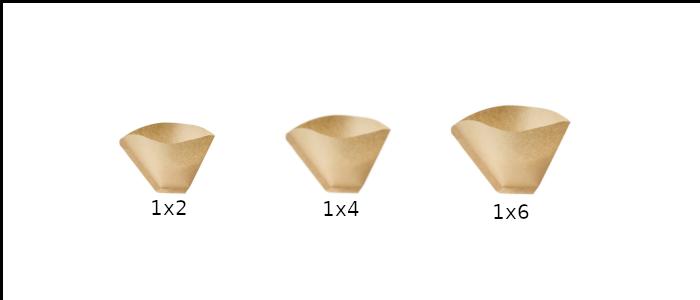Kaffeefilter Größen