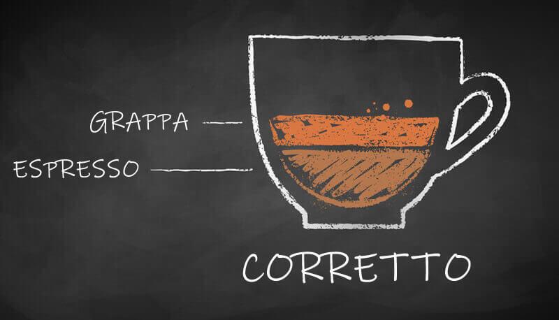 Espresso Corretto: Zutaten