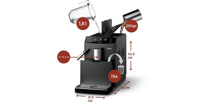 Kaffeevollautomat 15 Tassen