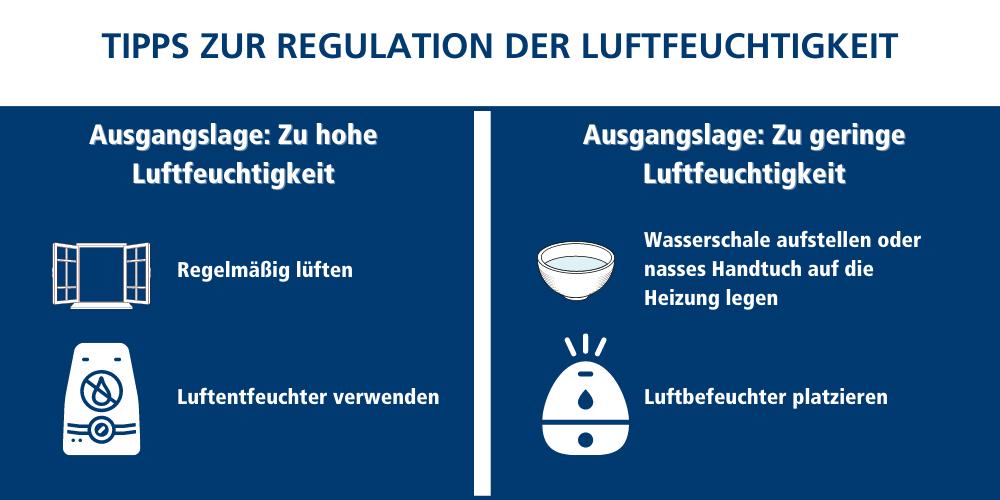 Luftfeuchtigkeit regulieren