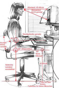 Die richtigen Einstellungen für eine ergonomische Sitzweise