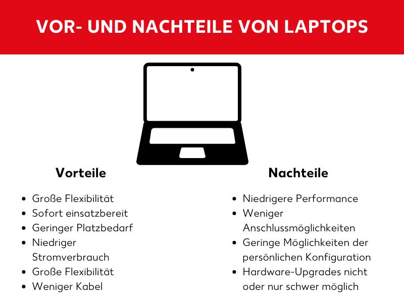Vor- und Nachteile von Laptops