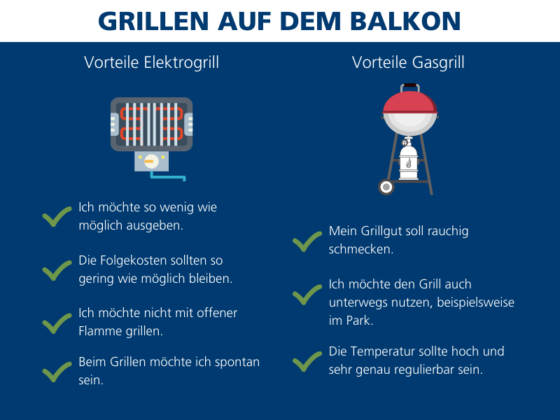 Gasgrill vs. Elektrogrill