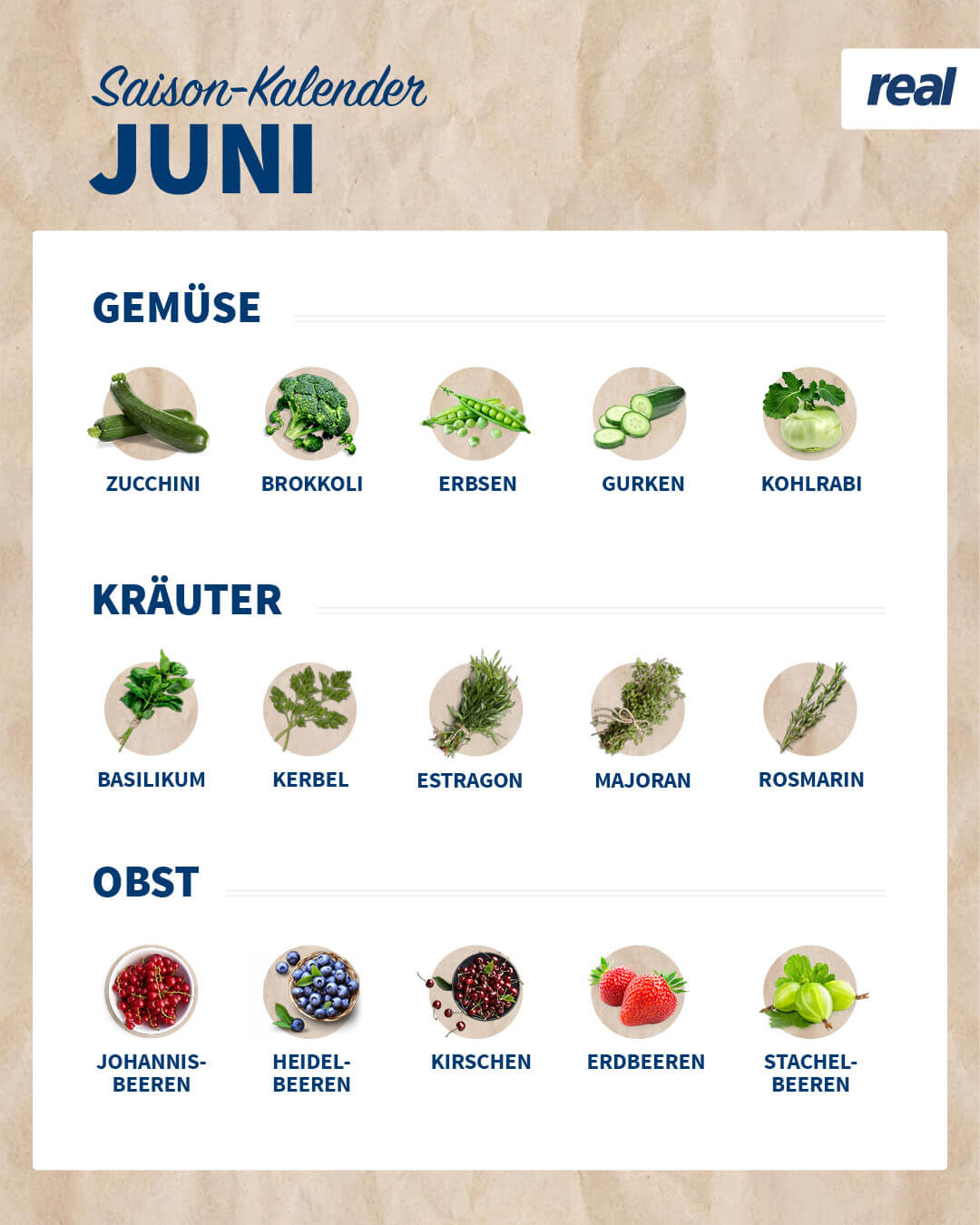 Erzeugnisse im Juni