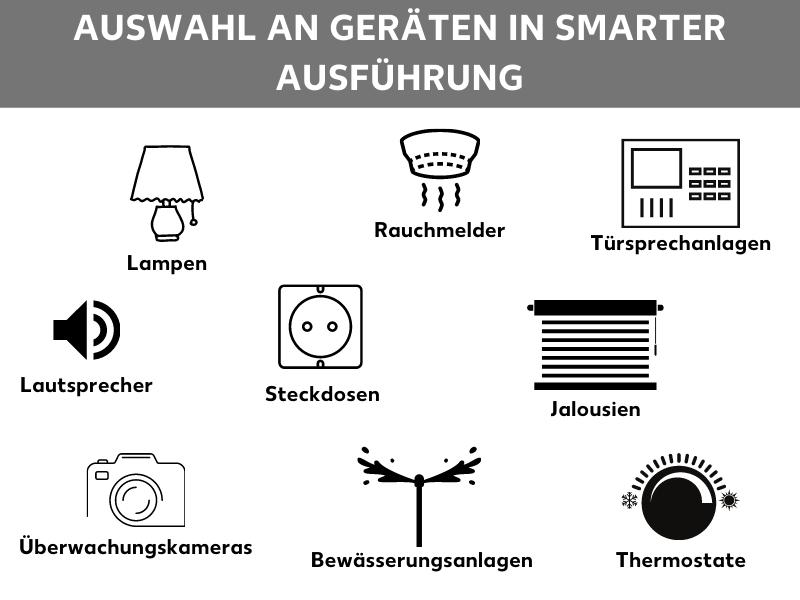 Smart Home Geräte Auswahl