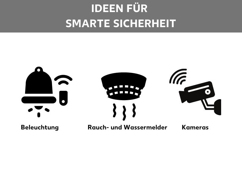 Auswahl an Smart Home-Geräten