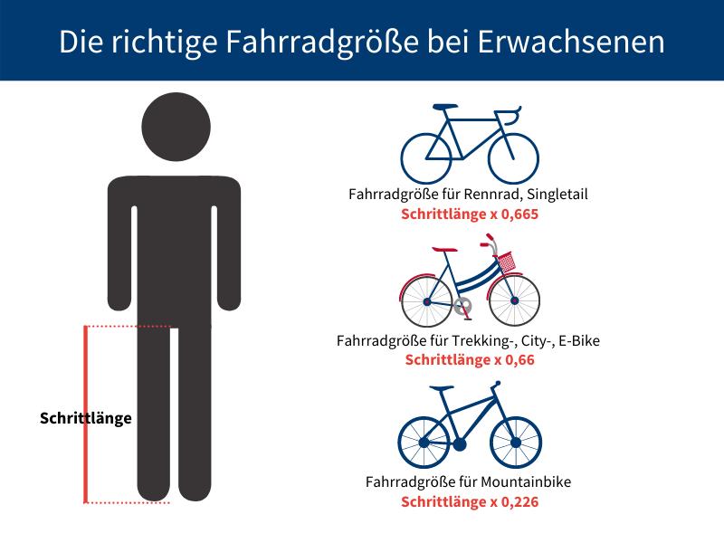 Fahrradgrößen