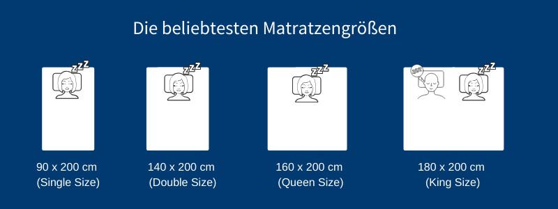 Gängige Matratzengrößen