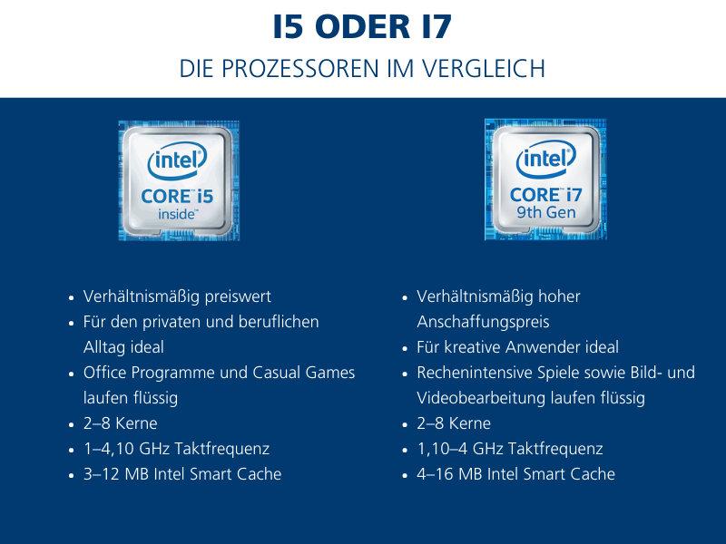 i5 oder i7 Prozessor