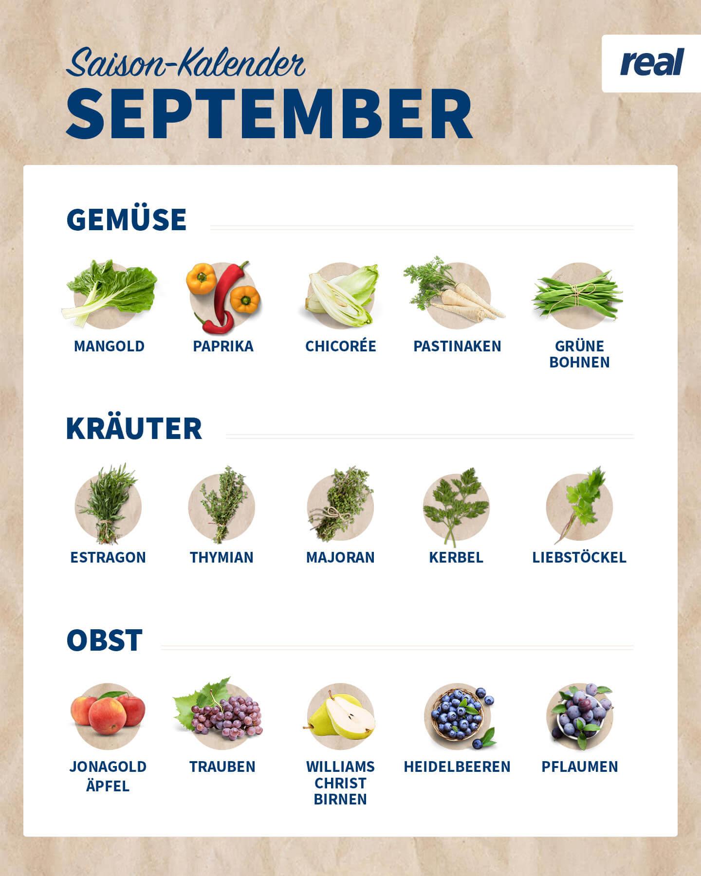 Erzeugnisse im September