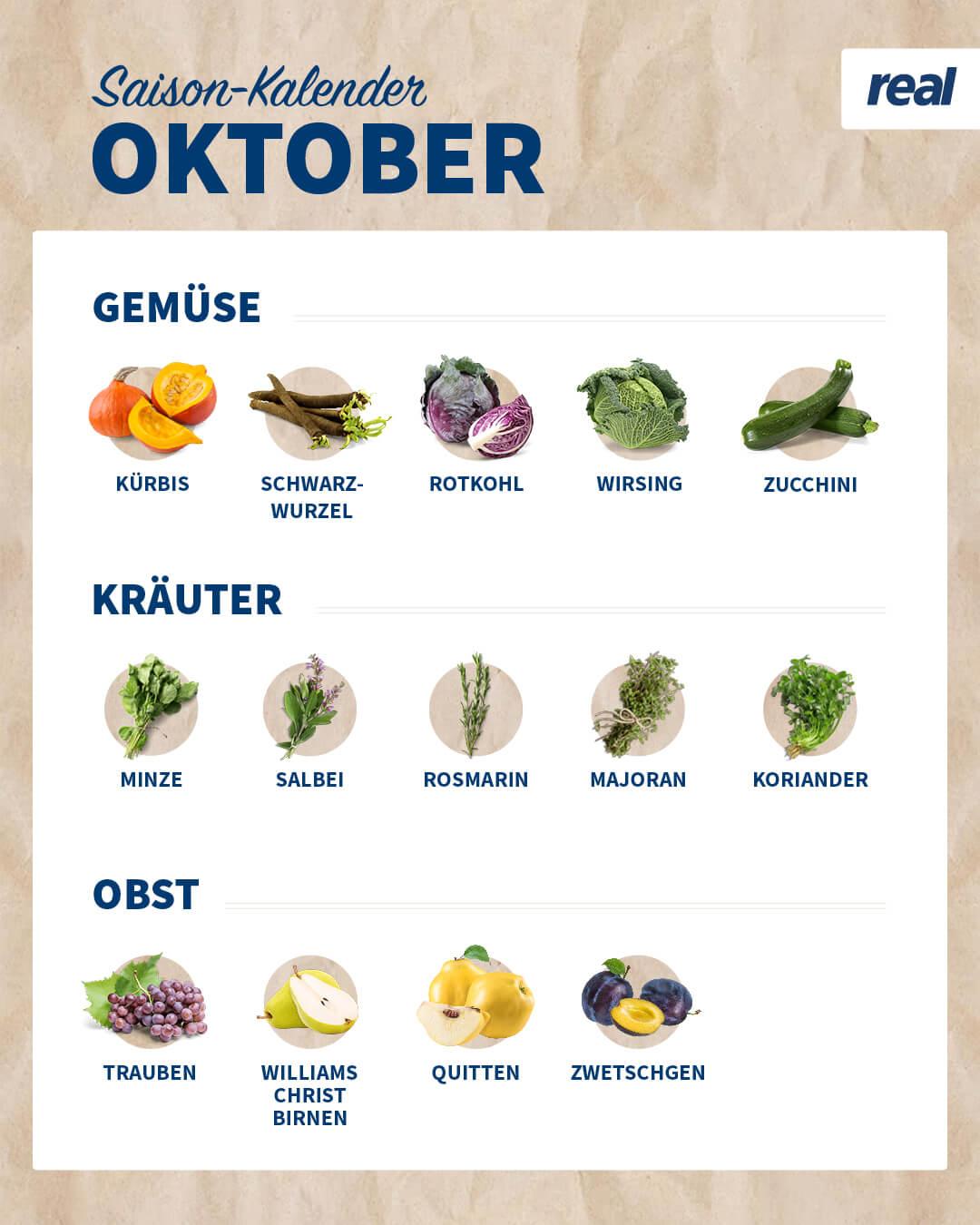 Erzeugnisse im Oktober