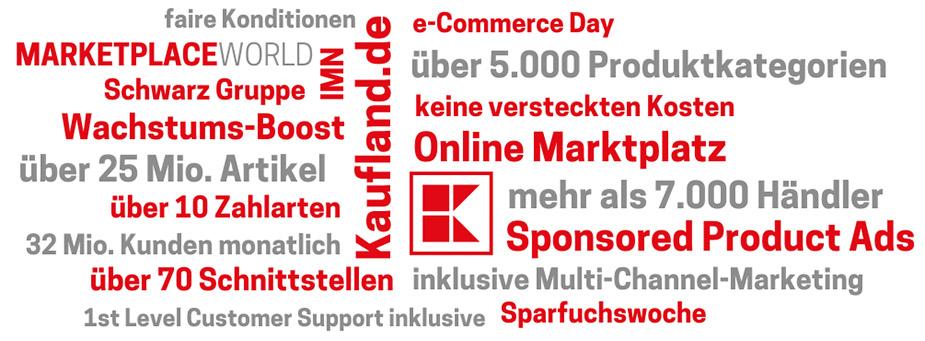 Wordcloud Kaufland.de