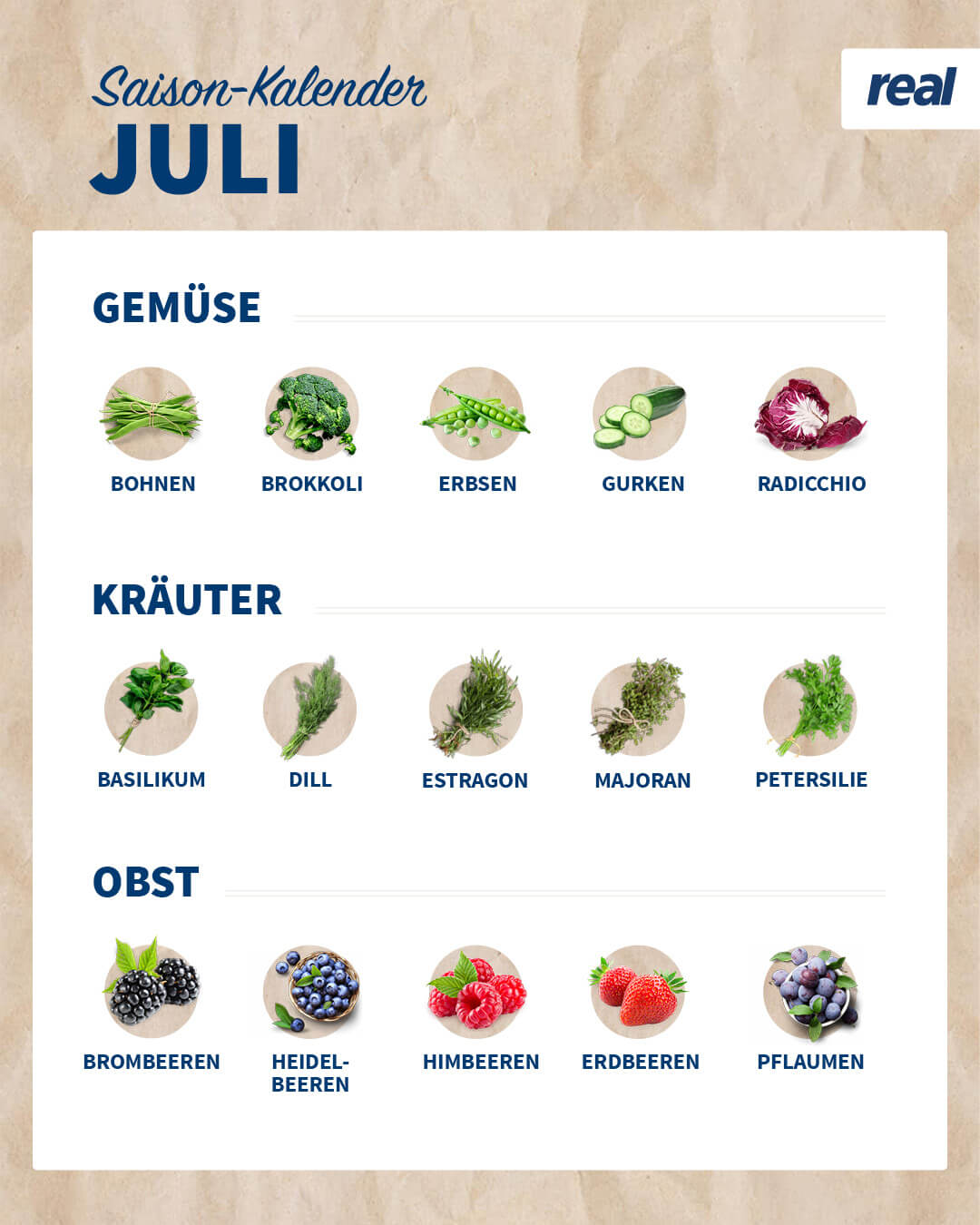 Erzeugnisse im Juli