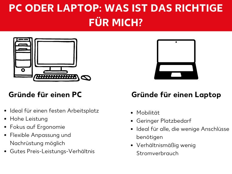 Desktop-PC oder Laptop Kaufentscheidung