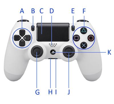 Sony Dualshock 4 Playstation4 Controller Gunstig Kaufen Kaufland De