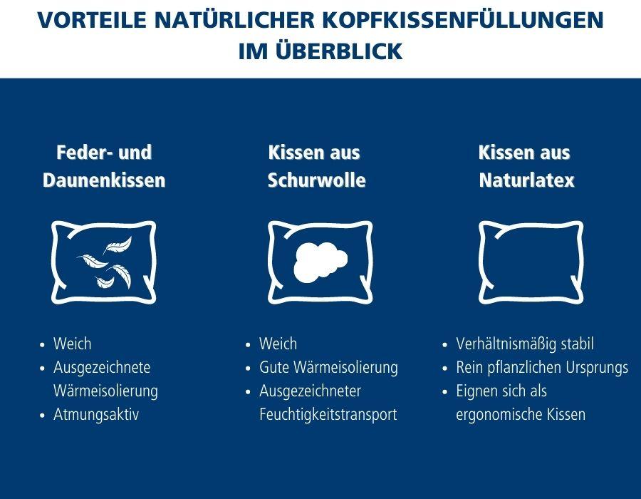 Vorteile natürlicher Kopfkissenfüllungen