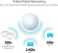 [A] Mesh WIFI ASUS Lyra Tri-Band MAP-AC2200