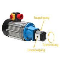 Hydraulikpumpe System Pumpe m. Motor 400 Volt 5,5 kW 250Bar 3000 U/min 36 Liter