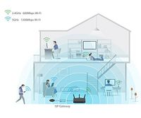 tp-link AC1900 Wireless Dual Band Gigabit Access Point Plug-Type F (EU)