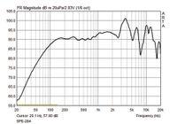 MONACOR SPE-284/WS - Breitbandlautsprecher-Treiber - 50 W - Rund - 100 W - 4 Ohm - 45 - 20000 Hz