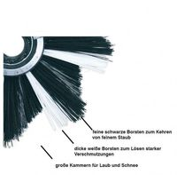 Tielbürger Universalkehrbürste für tk17