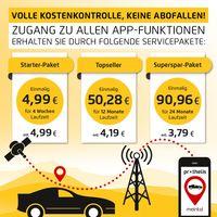 MEINTAL GPS Tracker Auto mit SIM Karte zur Diebstahlsicherung nur 160g leicht bis zu 500 Tage Laufzeit | GPS Sender für Auto Motorrad Wohnwagen | KFZ GPS Tracker mit App  Germany
