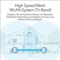 Netgear RBK20 - Tri-Band (2,4 GHz / 5 GHz / 5 GHz) - 802.11g - 2200 Mbit/s - 802.11b,802.11g,Wi-Fi 4 (802.11n) - 866 Mbit/s - 866 Mbit/s