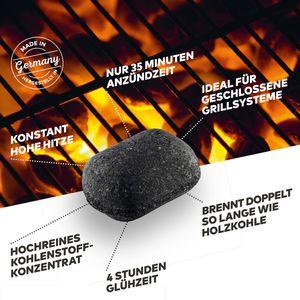 Dauerbrenner High Energy Grillbriketts (12kg) | Holzkohlebriketts
