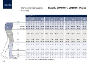 Schenkelstr. MAGIC A-G NHR o. FS KKL1 x-l. PL. long bl. Kompressionsschenkelstrümpfe