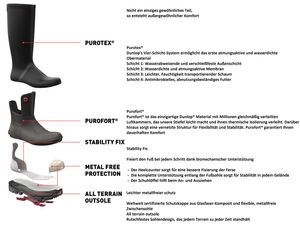 Dunlop Stiefel PIONEER schwarz Größe