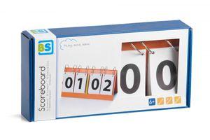 BS Scoreboard