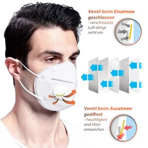 Wiederverwendbar Mund Nasen Schutzmaske Maske Ventil Atemschutz mit Filter Weiss, Stückzahl:10 Stück, Typ:Maske mit Ventil weiß