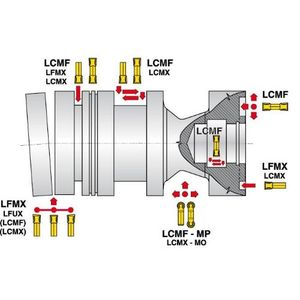 IHTec Stechdrehplatte LCMF 1603MO-MP U 9035