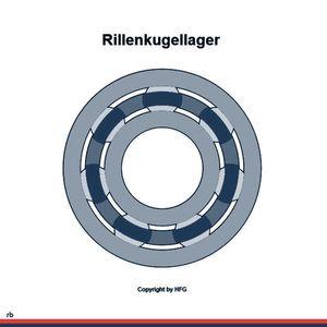 SKF Rillenkugellager 16002 C3 8 mm Außen-Ø 32 mm Innen-Ø 15 mm