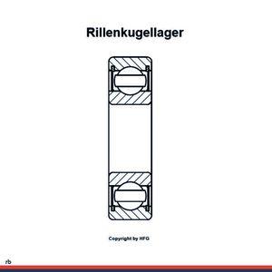 SKF Rillenkugellager 61902 -2RZ