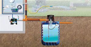 Erdtank Modularis Haus-Premium begehbar 15.000 Liter 4Rain 295038