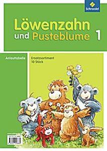 Löwenzahn und Pusteblume, Ausgabe 2009 Anlauttabelle
