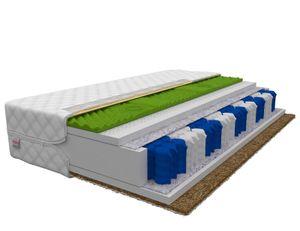 Matratze 120x200 cm VASTO Höhe ca. 19 cm H3 H4 HR Schaum Premium Taschenfederkern 9 ZONEN