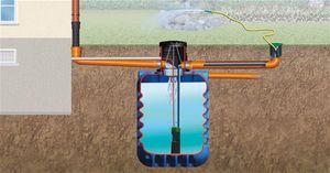 Erdtank Modularis Garten-Comfort begehbar 7.500 Liter 4Rain 295030