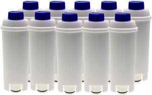 CYE 10x Wasserfilter kompatibel mit DeLonghi Kaffeevollautomaten Autentica ECAM23 Dedica Dinamica Eletta ESAM6720 Maestosa Perfecta PrimaDonna Magnifica S, Baugleich zu DLSC002 (14465)